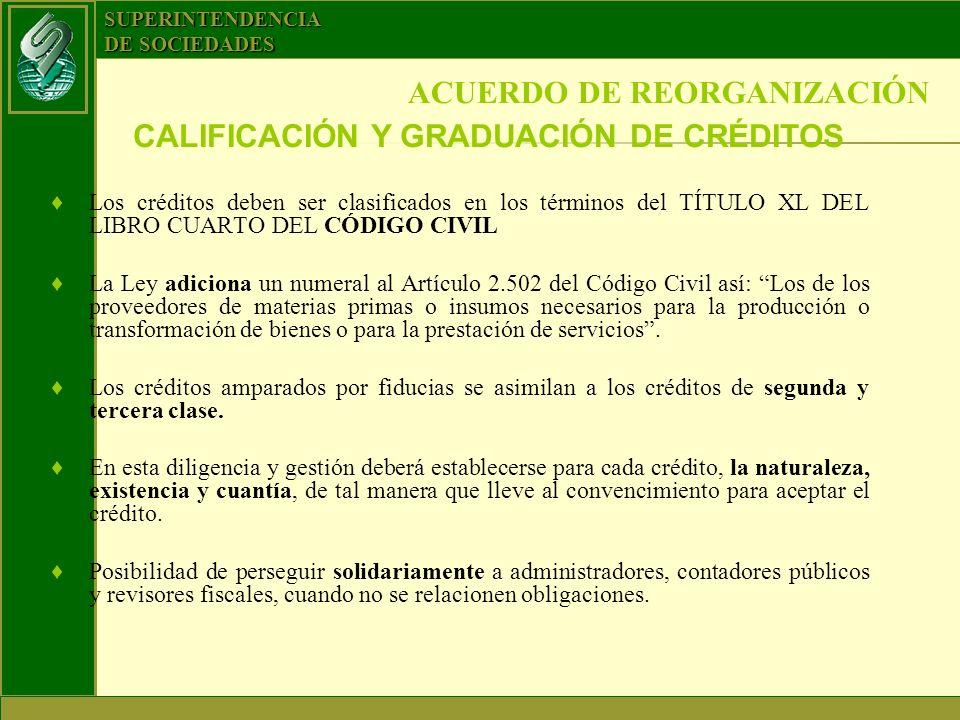 SUPERINTENDENCIA DE SOCIEDADES ACUERDO DE REORGANIZACIÓN Los créditos deben ser clasificados en los términos del TÍTULO XL DEL LIBRO CUARTO DEL CÓDIGO
