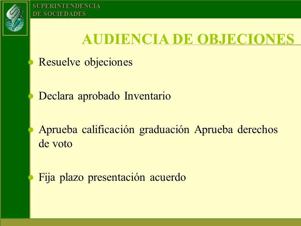 SUPERINTENDENCIA DE SOCIEDADES AUDIENCIA DE OBJECIONES Resuelve objeciones Declara aprobado Inventario Aprueba calificación graduación Aprueba derecho