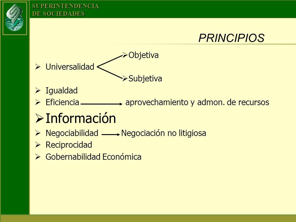 SUPERINTENDENCIA DE SOCIEDADES PRINCIPIOS Objetiva Universalidad Subjetiva Igualdad Eficiencia aprovechamiento y admon. de recursos Información Negoci