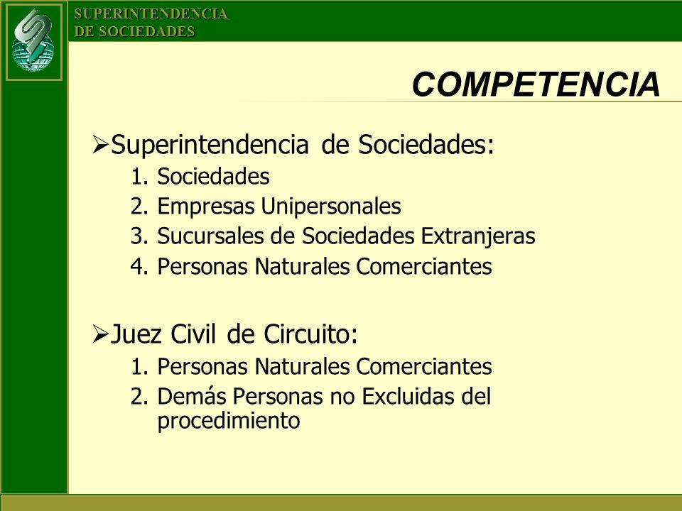 SUPERINTENDENCIA DE SOCIEDADES COMPETENCIA Superintendencia de Sociedades: 1.Sociedades 2.Empresas Unipersonales 3.Sucursales de Sociedades Extranjera