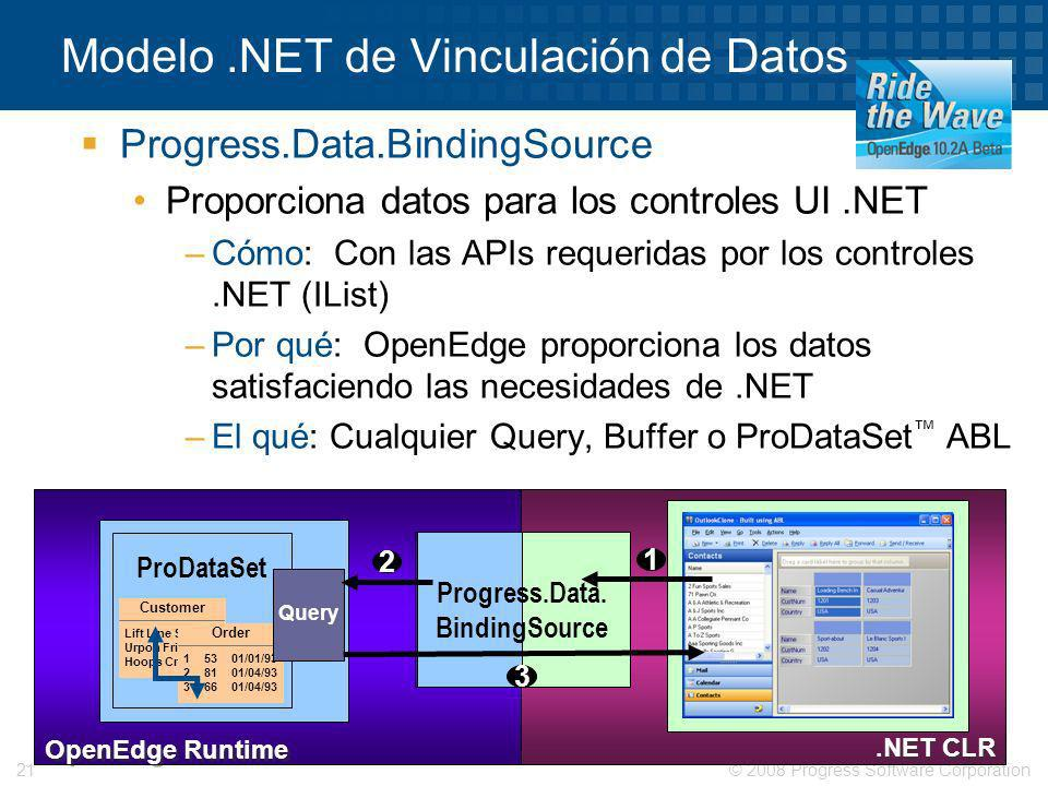 © 2008 Progress Software Corporation21 Modelo.NET de Vinculación de Datos Progress.Data.BindingSource Proporciona datos para los controles UI.NET –Cóm