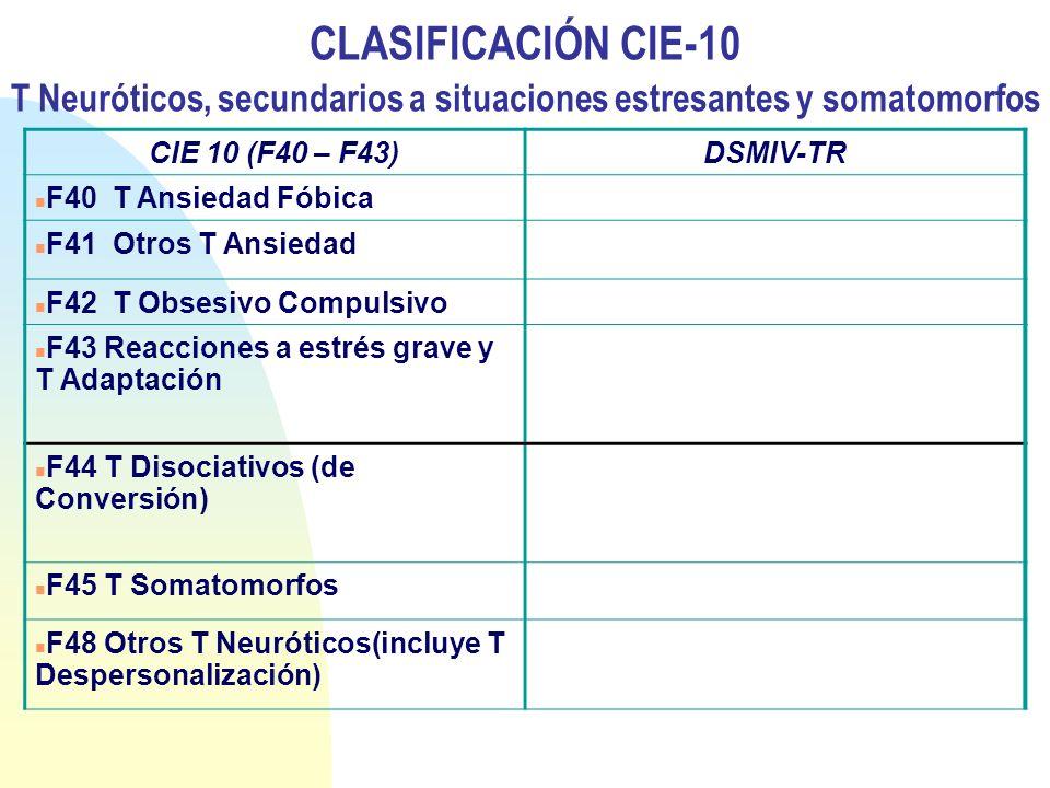 CLASIFICACIÓN CIE-10 T Neuróticos, secundarios a situaciones estresantes y somatomorfos CIE 10 (F40 – F43)DSMIV-TR F40 T Ansiedad Fóbica F41 Otros T A
