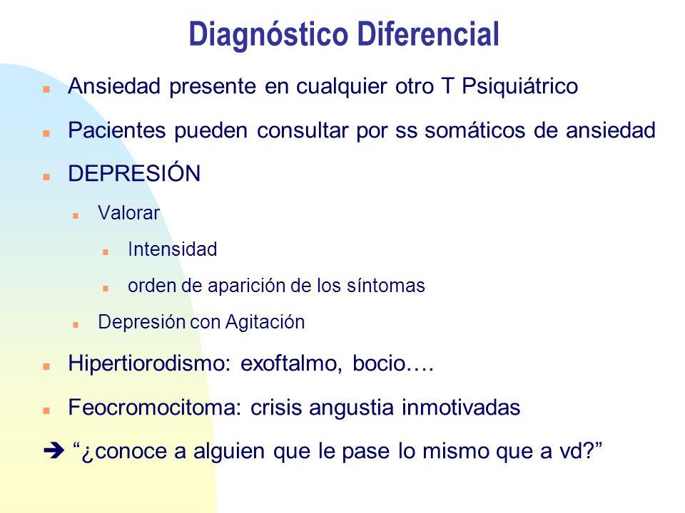 Diagnóstico Diferencial Ansiedad presente en cualquier otro T Psiquiátrico Pacientes pueden consultar por ss somáticos de ansiedad DEPRESIÓN Valorar I