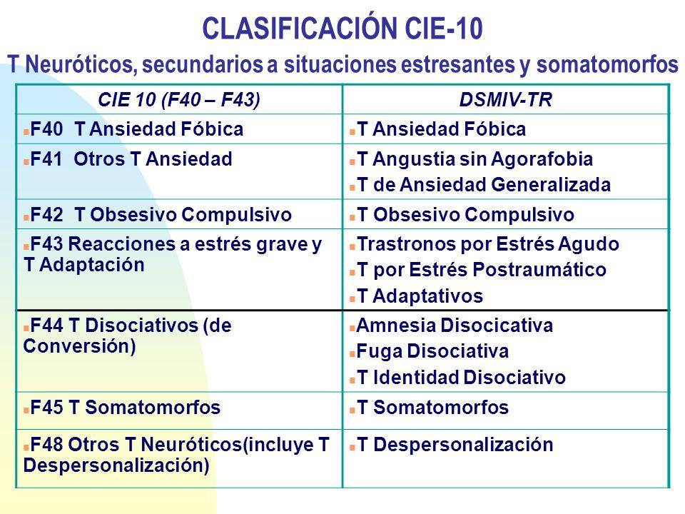 CLASIFICACIÓN CIE-10 T Neuróticos, secundarios a situaciones estresantes y somatomorfos CIE 10 (F40 – F43)DSMIV-TR F40 T Ansiedad Fóbica T Ansiedad Fó