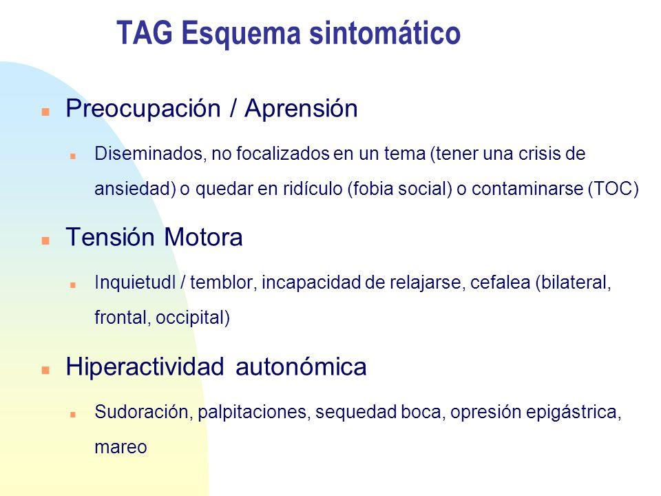 TAG Esquema sintomático Preocupación / Aprensión Diseminados, no focalizados en un tema (tener una crisis de ansiedad) o quedar en ridículo (fobia soc