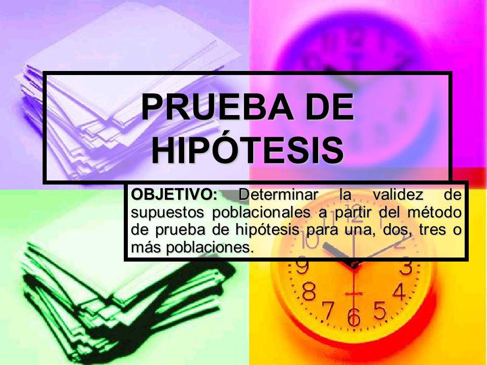 PRUEBA DE HIPÓTESIS OBJETIVO: Determinar la validez de supuestos poblacionales a partir del método de prueba de hipótesis para una, dos, tres o más po
