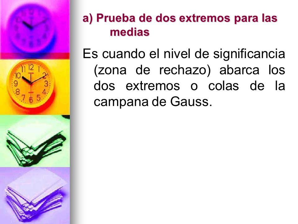 a) Prueba de dos extremos para las medias Es cuando el nivel de significancia (zona de rechazo) abarca los dos extremos o colas de la campana de Gauss