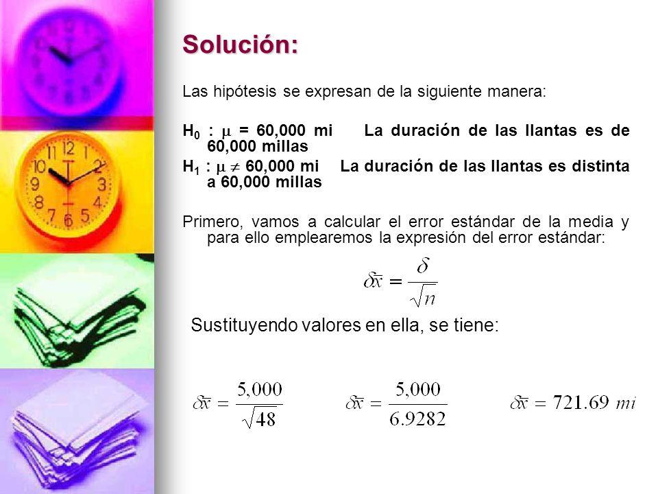 Solución: Las hipótesis se expresan de la siguiente manera: H 0 : = 60,000 mi La duración de las llantas es de 60,000 millas H 1 : 60,000 mi La duraci