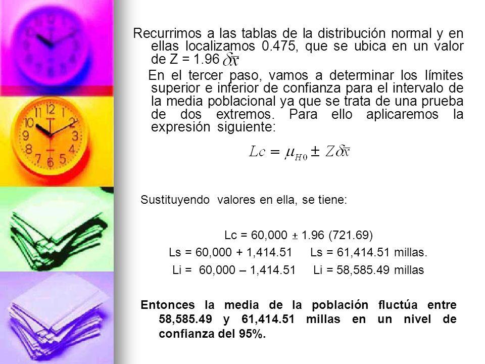Recurrimos a las tablas de la distribución normal y en ellas localizamos 0.475, que se ubica en un valor de Z = 1.96 En el tercer paso, vamos a determ
