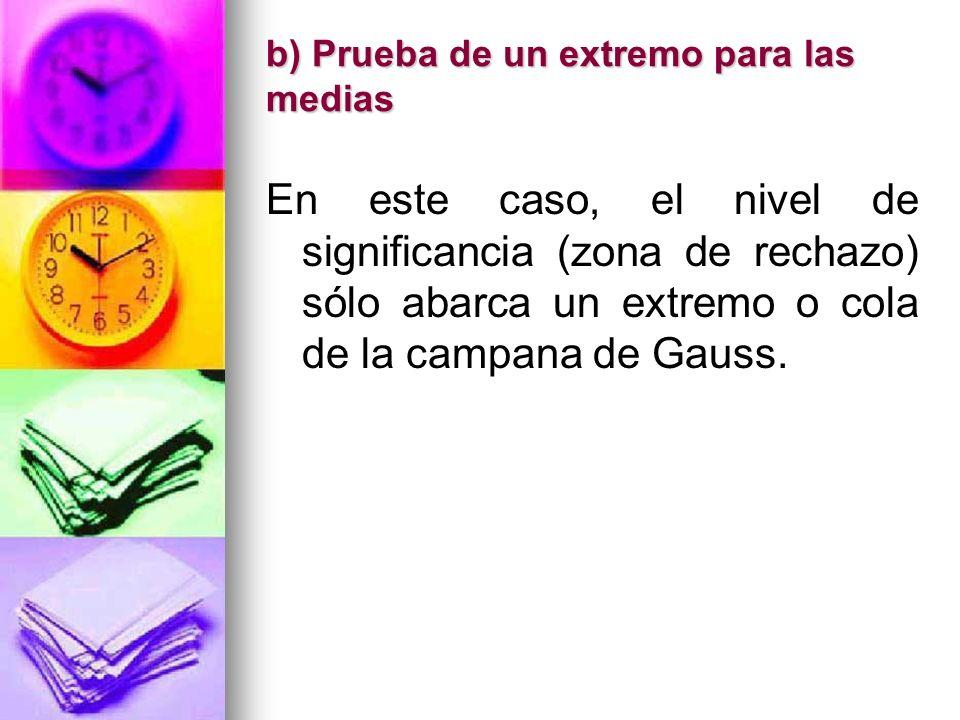 b) Prueba de un extremo para las medias En este caso, el nivel de significancia (zona de rechazo) sólo abarca un extremo o cola de la campana de Gauss