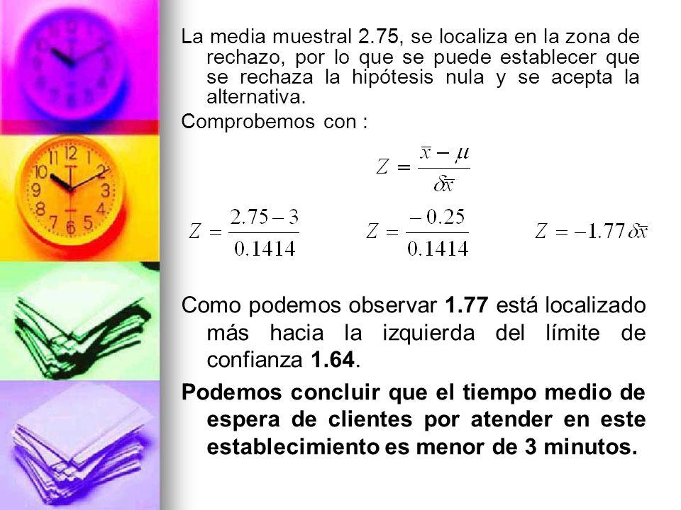 La media muestral 2.75, se localiza en la zona de rechazo, por lo que se puede establecer que se rechaza la hipótesis nula y se acepta la alternativa.
