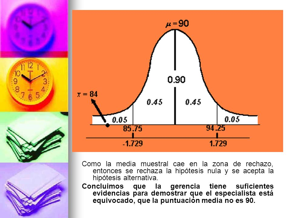 Como la media muestral cae en la zona de rechazo, entonces se rechaza la hipótesis nula y se acepta la hipótesis alternativa. Concluimos que la gerenc