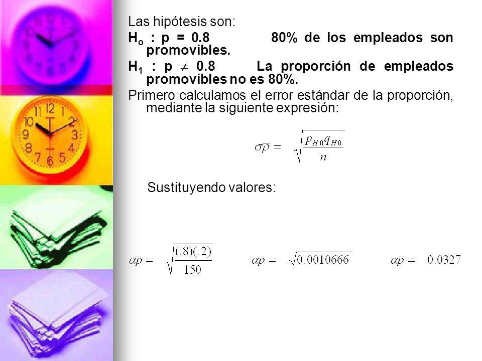 Las hipótesis son: H o : p = 0.8 80% de los empleados son promovibles. H 1 : p 0.8 La proporción de empleados promovibles no es 80%. Primero calculamo