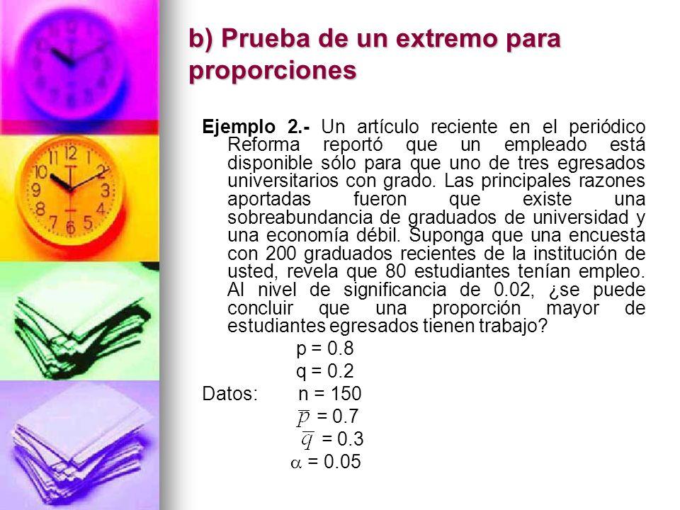 b) Prueba de un extremo para proporciones Ejemplo 2.- Un artículo reciente en el periódico Reforma reportó que un empleado está disponible sólo para q