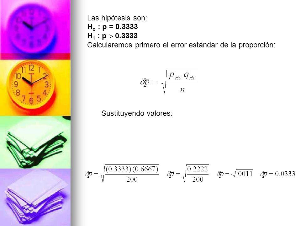 Las hipótesis son: H o : p = 0.3333 H 1 : p 0.3333 Calcularemos primero el error estándar de la proporción: Sustituyendo valores: