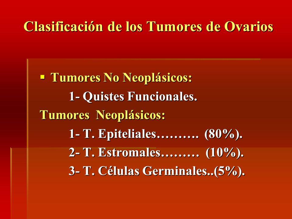 Clasificación de los Tumores de Ovarios Tumores No Neoplásicos: Tumores No Neoplásicos: 1- Quistes Funcionales. 1- Quistes Funcionales. Tumores Neoplá