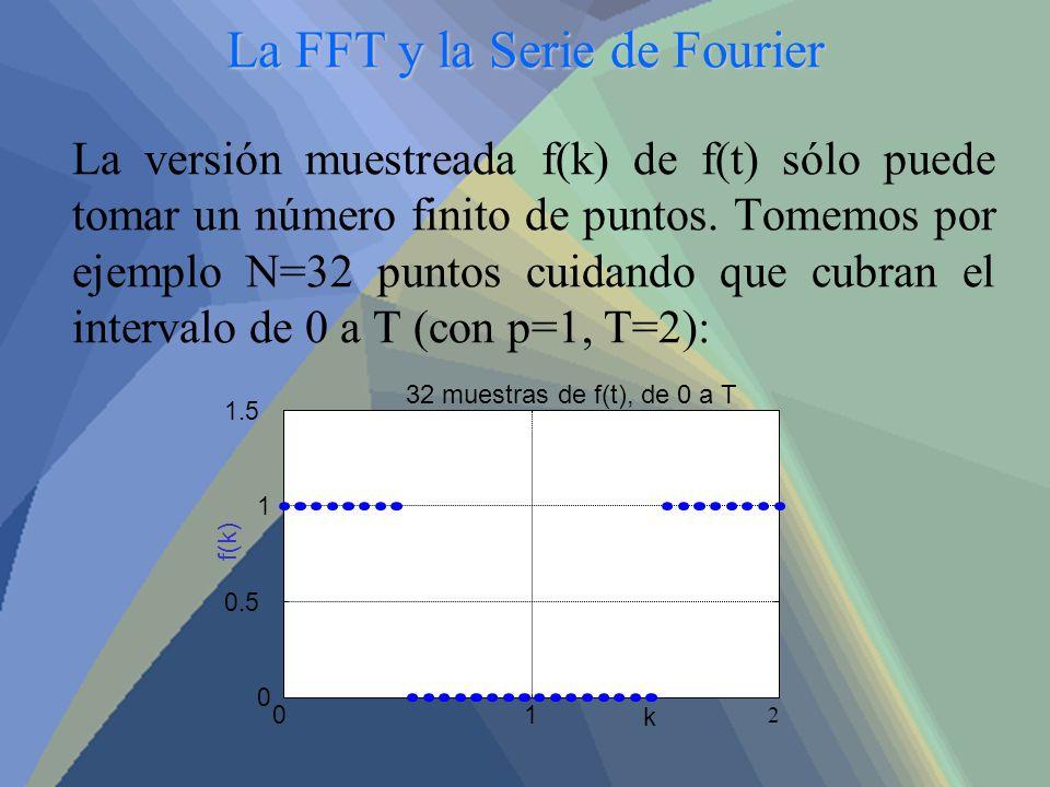 La FFT y la Serie de Fourier La versión muestreada f(k) de f(t) sólo puede tomar un número finito de puntos. Tomemos por ejemplo N=32 puntos cuidando