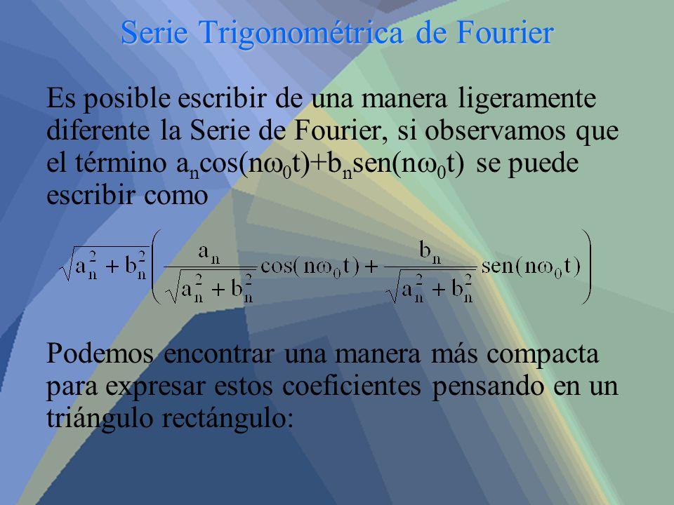 Serie Trigonométrica de Fourier Es posible escribir de una manera ligeramente diferente la Serie de Fourier, si observamos que el término a n cos(n 0