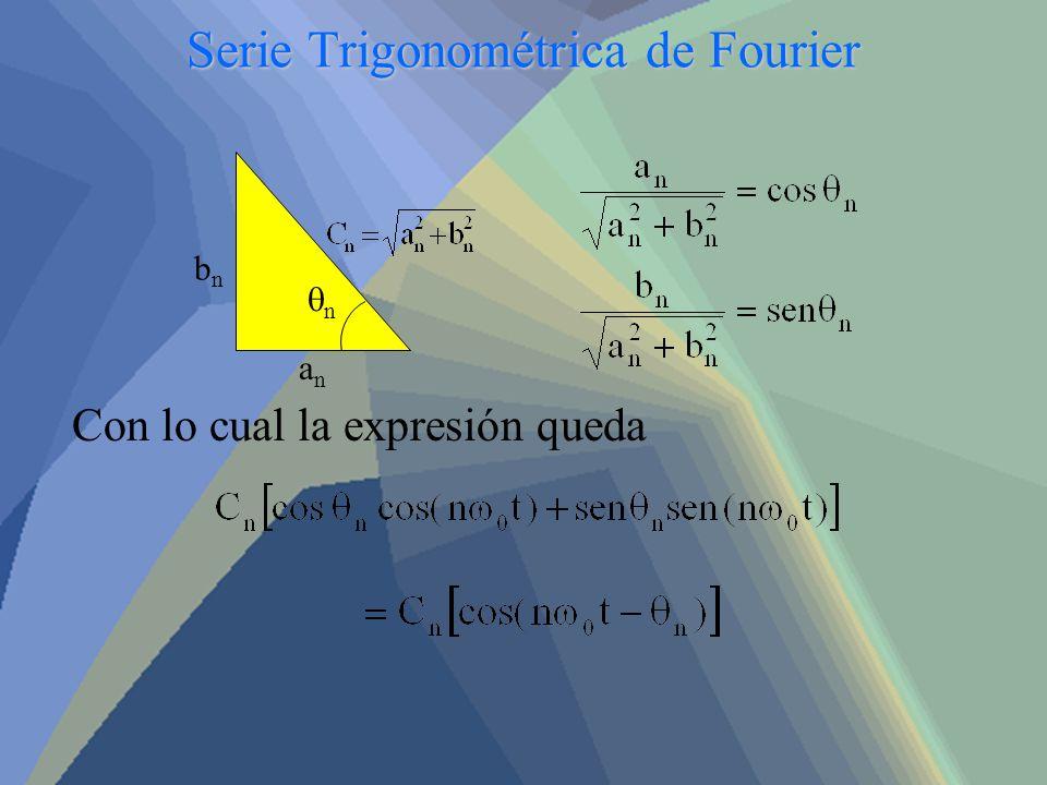 Serie Trigonométrica de Fourier Con lo cual la expresión queda anan bnbn n