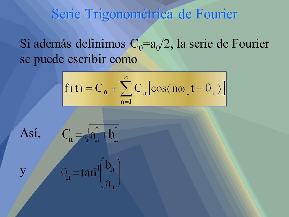 Serie Trigonométrica de Fourier Si además definimos C 0 =a 0 /2, la serie de Fourier se puede escribir como Así, y