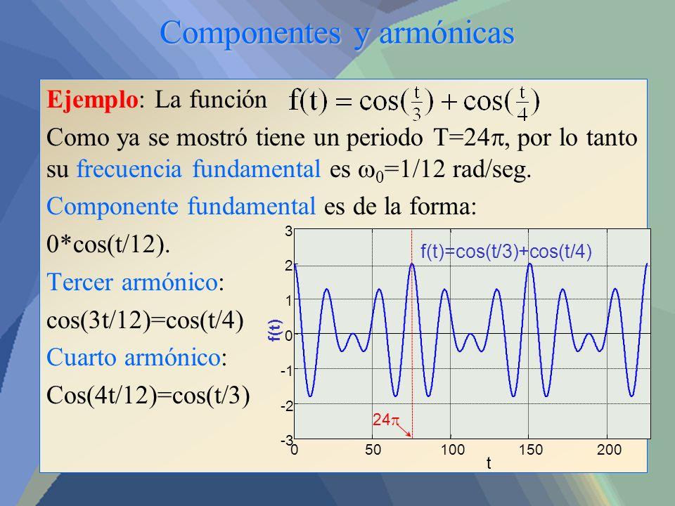 Componentes y armónicas Ejemplo: La función Como ya se mostró tiene un periodo T=24, por lo tanto su frecuencia fundamental es 0 =1/12 rad/seg. Compon