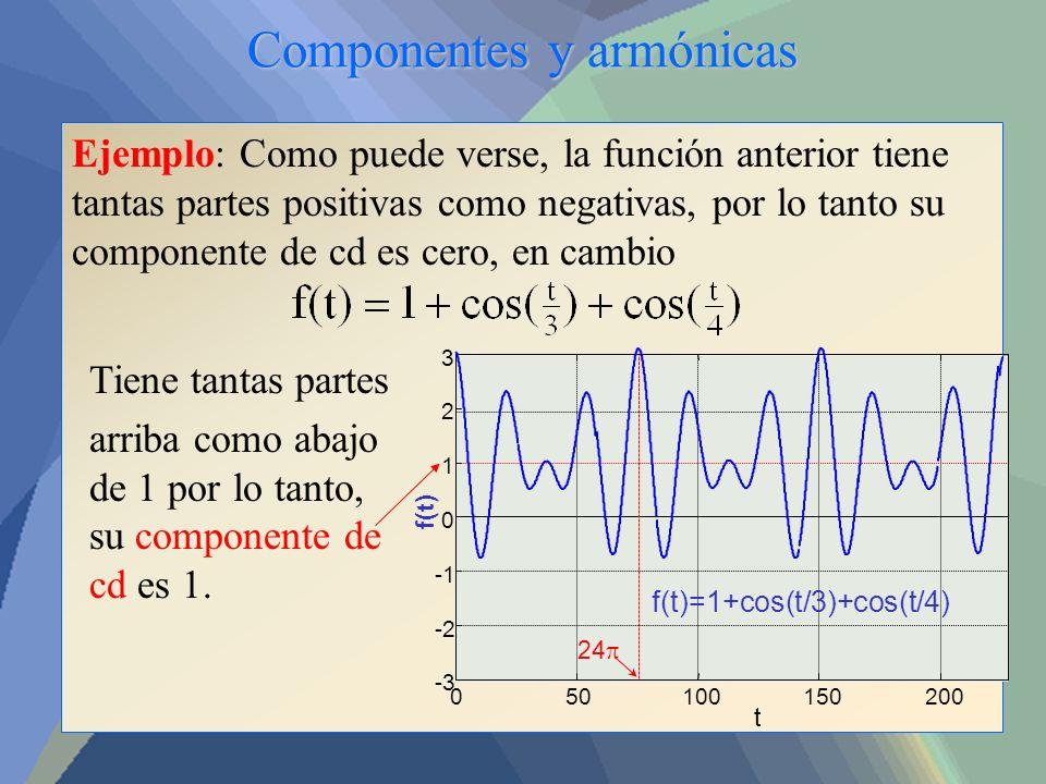 Componentes y armónicas Ejemplo: Como puede verse, la función anterior tiene tantas partes positivas como negativas, por lo tanto su componente de cd