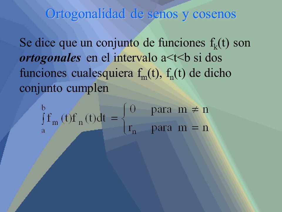 Ortogonalidad de senos y cosenos Se dice que un conjunto de funciones f k (t) son ortogonales en el intervalo a<t<b si dos funciones cualesquiera f m