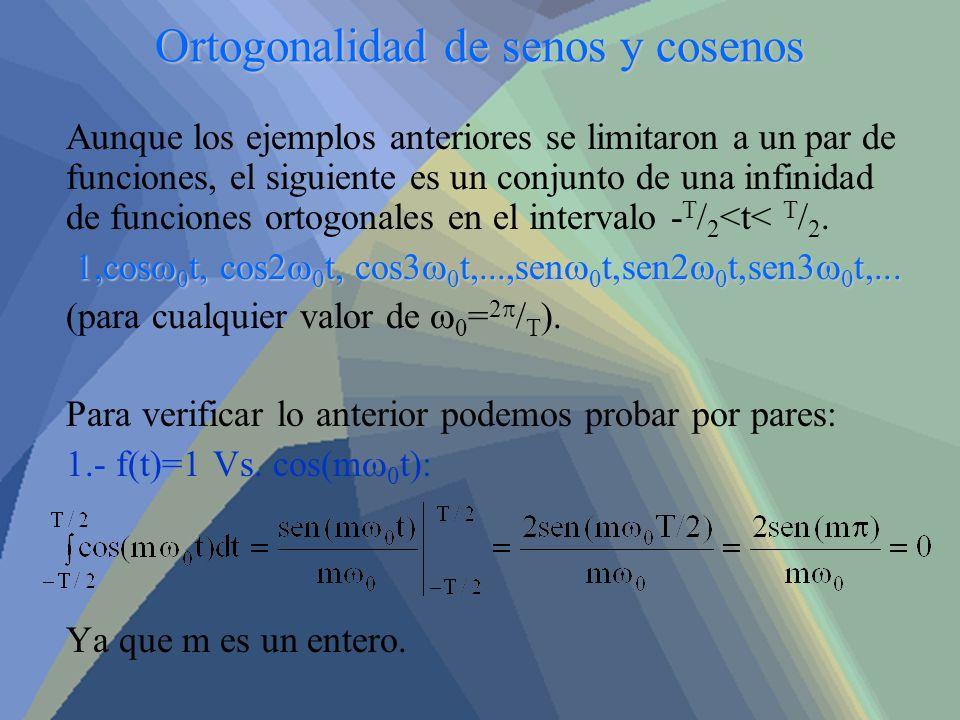 Ortogonalidad de senos y cosenos Aunque los ejemplos anteriores se limitaron a un par de funciones, el siguiente es un conjunto de una infinidad de fu