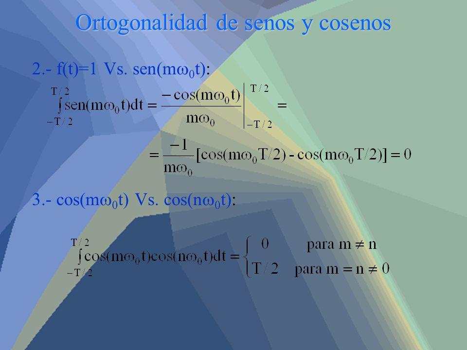 Ortogonalidad de senos y cosenos 2.- f(t)=1 Vs. sen(m 0 t): 3.- cos(m 0 t) Vs. cos(n 0 t):