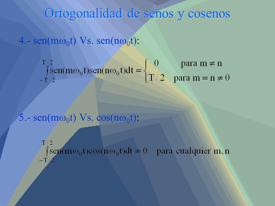 Ortogonalidad de senos y cosenos 4.- sen(m 0 t) Vs. sen(n 0 t): 5.- sen(m 0 t) Vs. cos(n 0 t):