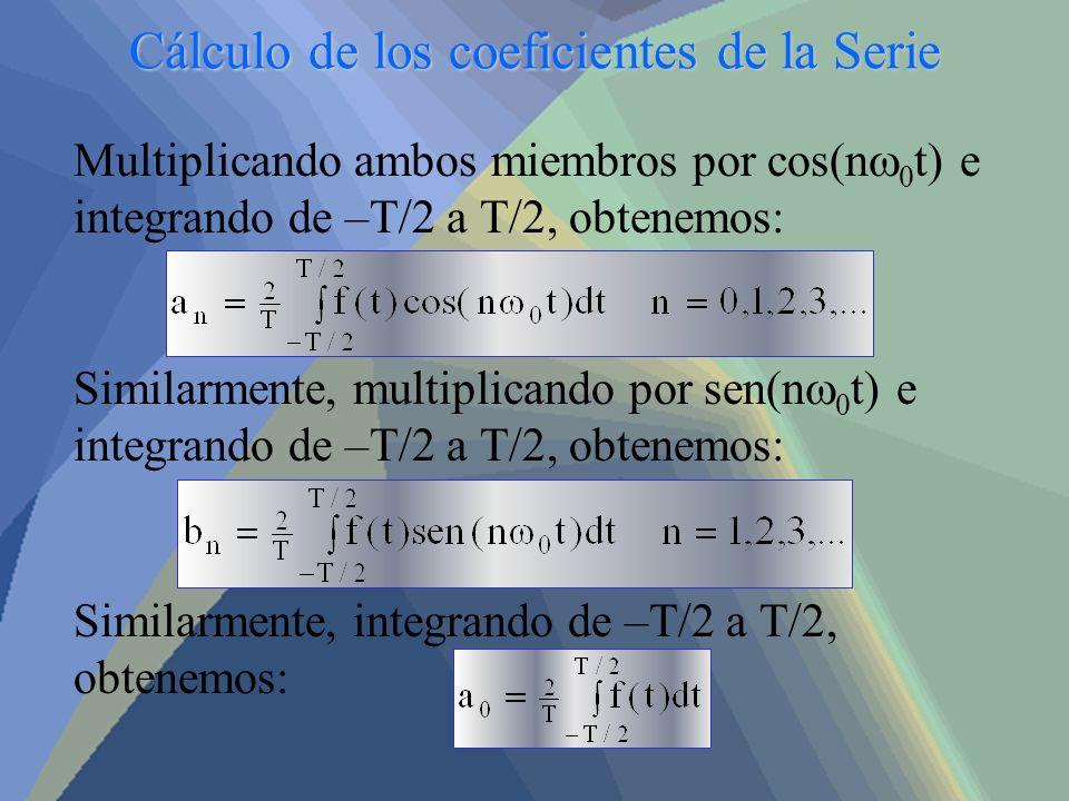 Cálculo de los coeficientes de la Serie Multiplicando ambos miembros por cos(n 0 t) e integrando de –T/2 a T/2, obtenemos: Similarmente, multiplicando