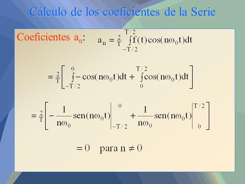 Cálculo de los coeficientes de la Serie Coeficientes a n :