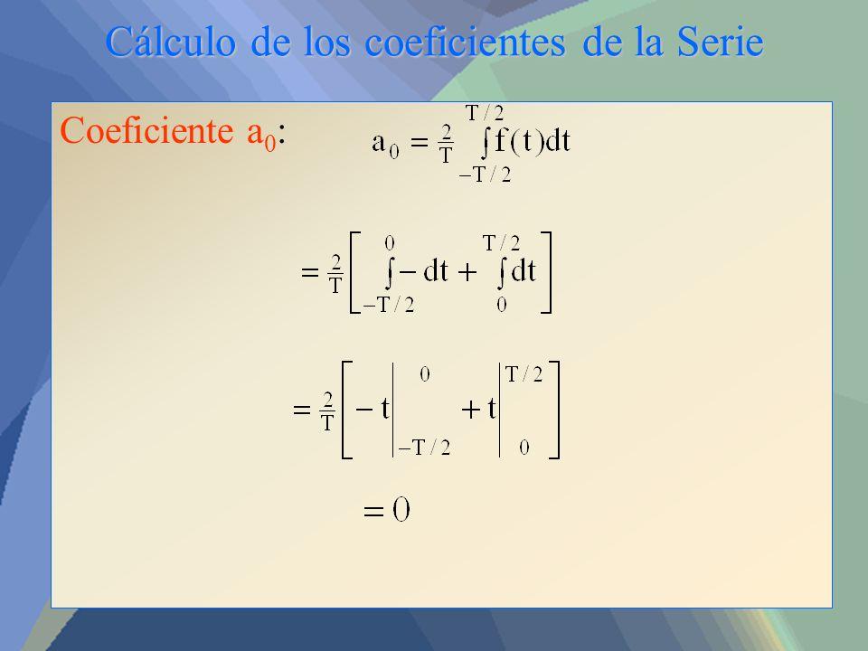 Cálculo de los coeficientes de la Serie Coeficiente a 0 :