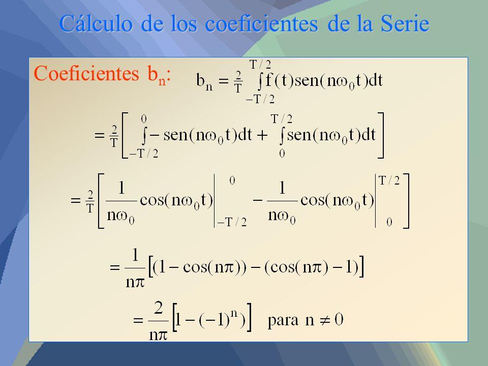 Cálculo de los coeficientes de la Serie Coeficientes b n :