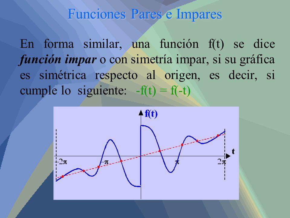 Funciones Pares e Impares En forma similar, una función f(t) se dice función impar o con simetría impar, si su gráfica es simétrica respecto al origen