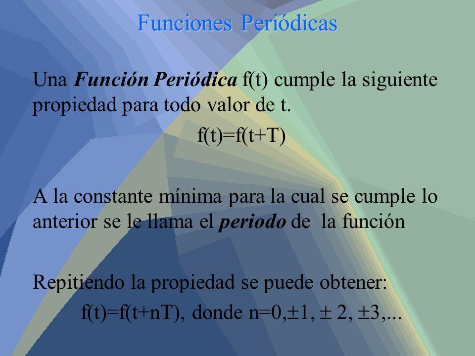Funciones Periódicas Una Función Periódica f(t) cumple la siguiente propiedad para todo valor de t. f(t)=f(t+T) A la constante mínima para la cual se