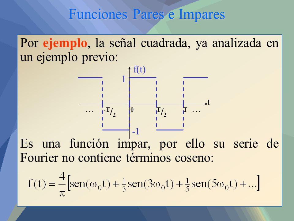Funciones Pares e Impares Por ejemplo, la señal cuadrada, ya analizada en un ejemplo previo: Es una función impar, por ello su serie de Fourier no con