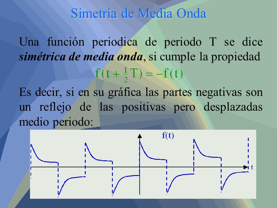 Simetría de Media Onda Una función periodica de periodo T se dice simétrica de media onda, si cumple la propiedad Es decir, si en su gráfica las parte