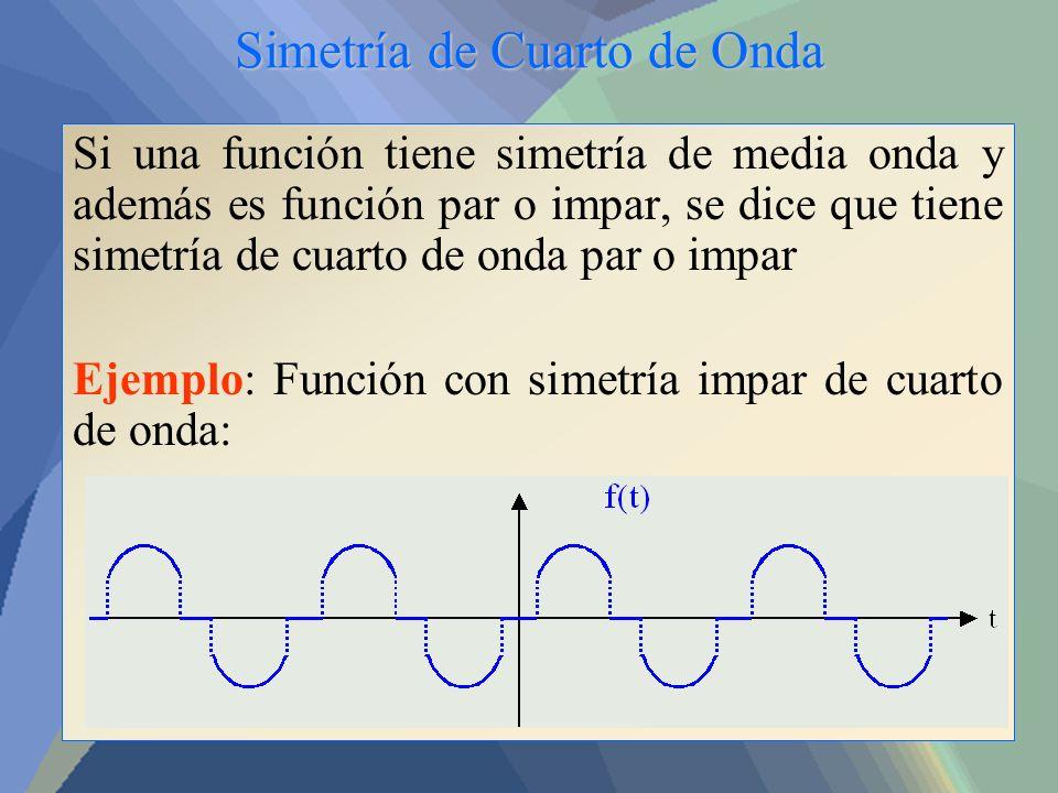 Simetría de Cuarto de Onda Si una función tiene simetría de media onda y además es función par o impar, se dice que tiene simetría de cuarto de onda p