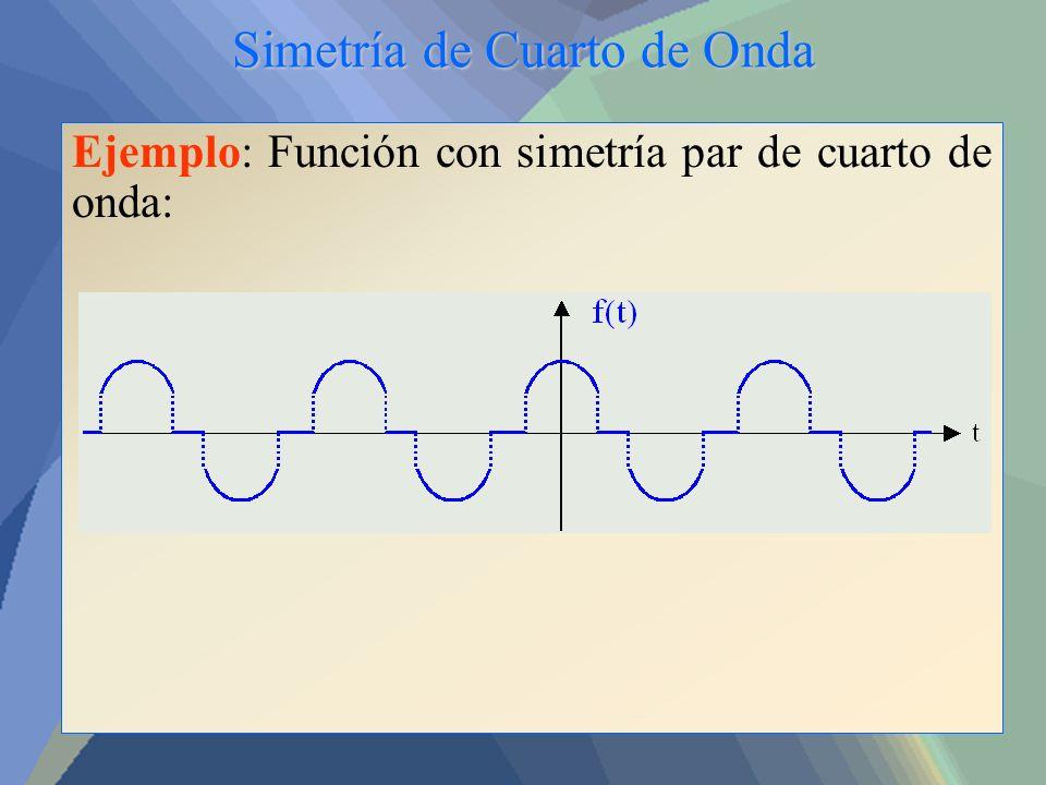 Simetría de Cuarto de Onda Ejemplo: Función con simetría par de cuarto de onda: