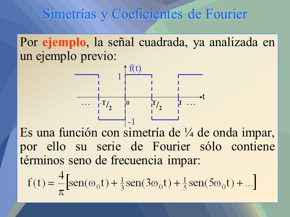 Simetrías y Coeficientes de Fourier Por ejemplo, la señal cuadrada, ya analizada en un ejemplo previo: Es una función con simetría de ¼ de onda impar,
