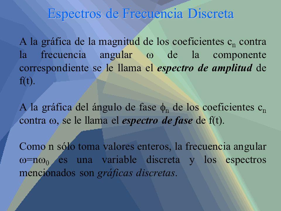 Espectros de Frecuencia Discreta A la gráfica de la magnitud de los coeficientes c n contra la frecuencia angular de la componente correspondiente se