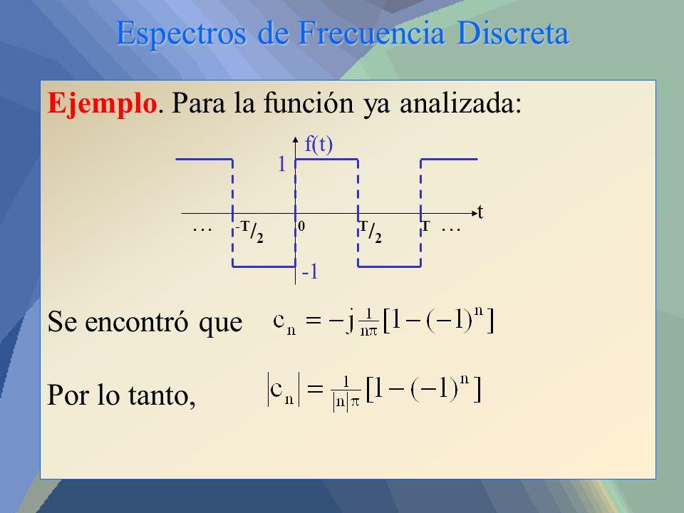 Espectros de Frecuencia Discreta Ejemplo. Para la función ya analizada: Se encontró que Por lo tanto, 1 f(t) t... -T / 2 0 T / 2 T...