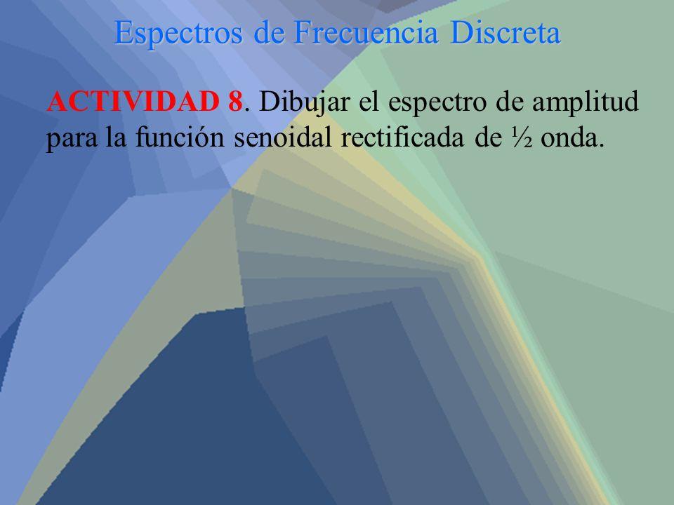 Espectros de Frecuencia Discreta ACTIVIDAD 8. Dibujar el espectro de amplitud para la función senoidal rectificada de ½ onda.