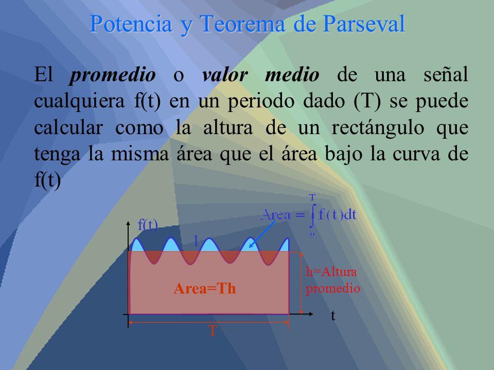 Potencia y Teorema de Parseval El promedio o valor medio de una señal cualquiera f(t) en un periodo dado (T) se puede calcular como la altura de un re