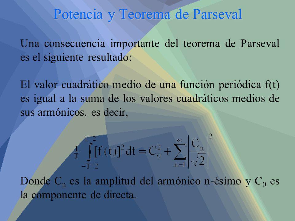 Potencia y Teorema de Parseval Una consecuencia importante del teorema de Parseval es el siguiente resultado: El valor cuadrático medio de una función