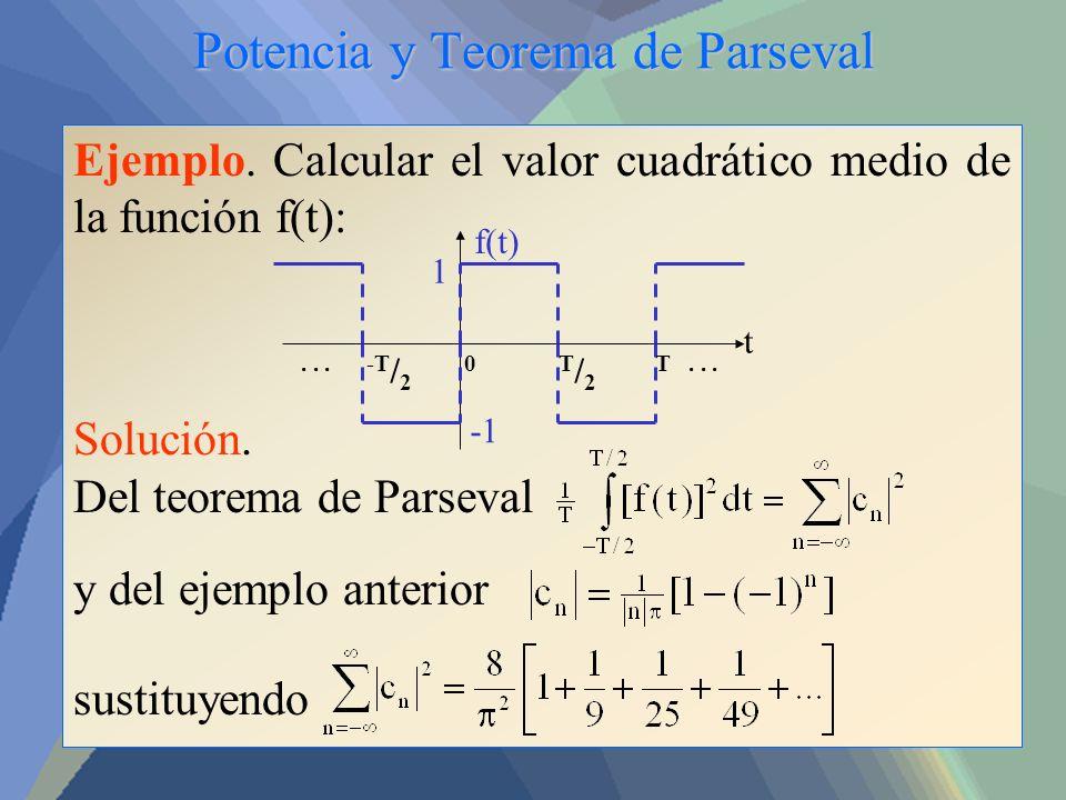 Potencia y Teorema de Parseval Ejemplo. Calcular el valor cuadrático medio de la función f(t): Solución. Del teorema de Parseval y del ejemplo anterio
