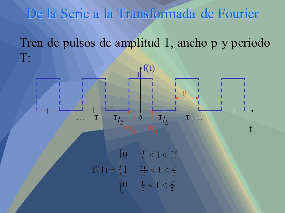De la Serie a la Transformada de Fourier Tren de pulsos de amplitud 1, ancho p y periodo T: 1 f(t) t... -T -T / 2 0 T / 2 T... p -p / 2 p / 2
