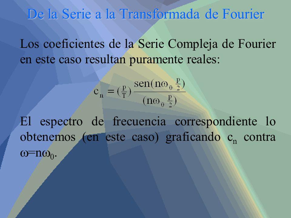 De la Serie a la Transformada de Fourier Los coeficientes de la Serie Compleja de Fourier en este caso resultan puramente reales: El espectro de frecu