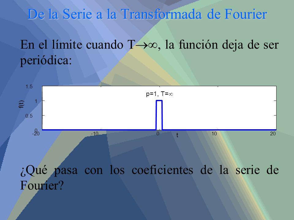 De la Serie a la Transformada de Fourier En el límite cuando T, la función deja de ser periódica: ¿Qué pasa con los coeficientes de la serie de Fourie